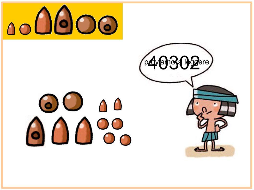 proviamo a leggere 40302