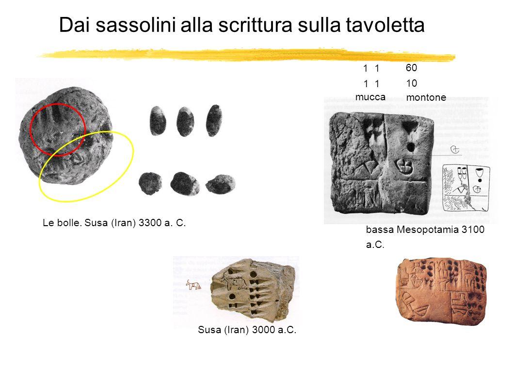 Susa (Iran) 3000 a.C. bassa Mesopotamia 3100 a.C. 1 1 1 1 60 10 mucca montone Dai sassolini alla scrittura sulla tavoletta Le bolle. Susa (Iran) 3300