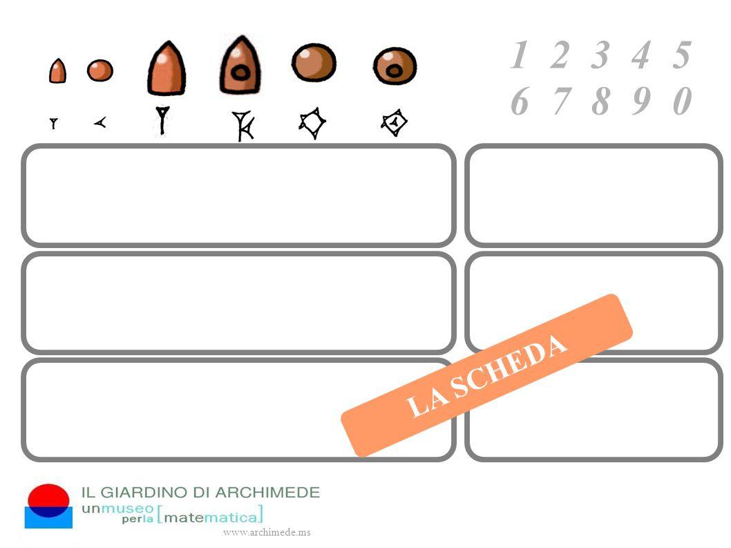 1 2 3 4 5 6 7 8 9 0 www.archimede.ms LA SCHEDA