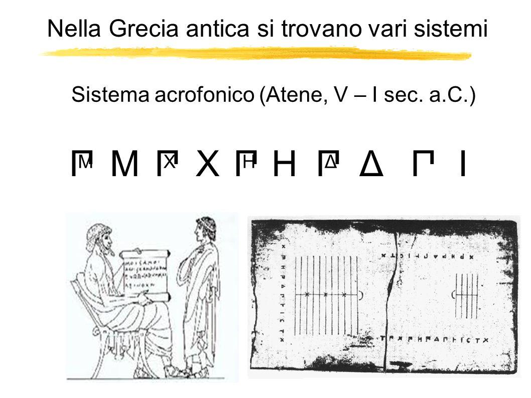 Sistema acrofonico (Atene, V – I sec. a.C.) MIHXΔПП Δ П H П X П M Nella Grecia antica si trovano vari sistemi