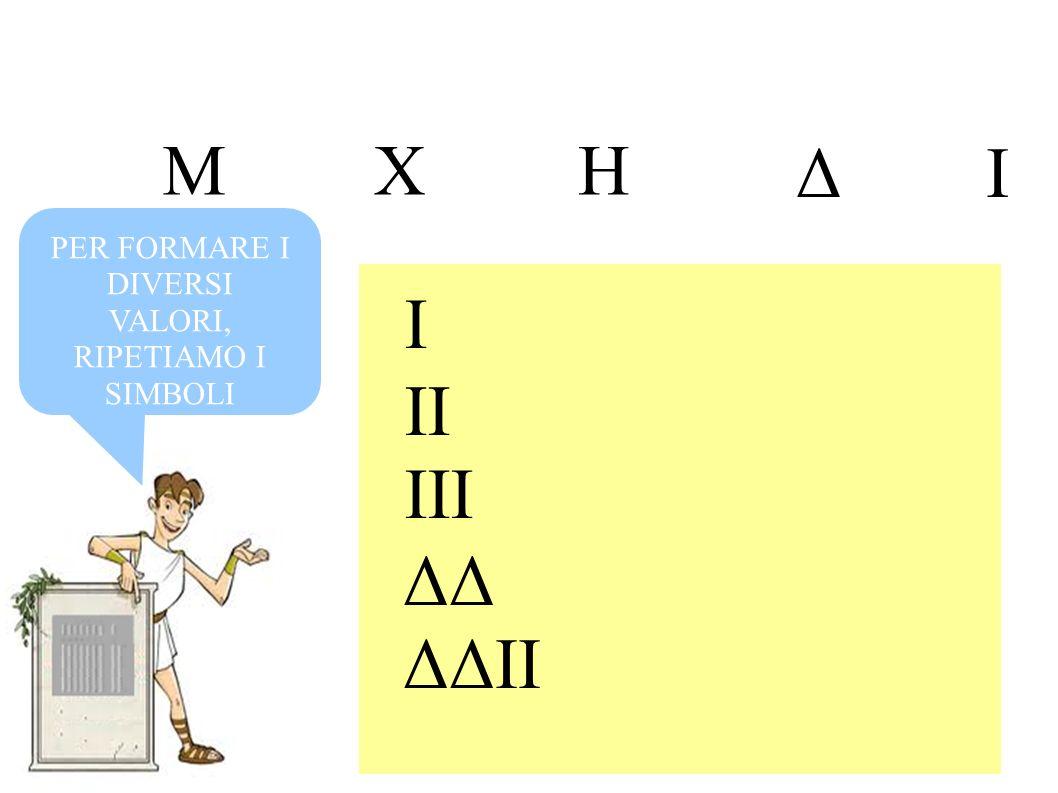 PER FORMARE I DIVERSI VALORI, RIPETIAMO I SIMBOLI I II III ΔΔ ΔΔII MHX ΔI