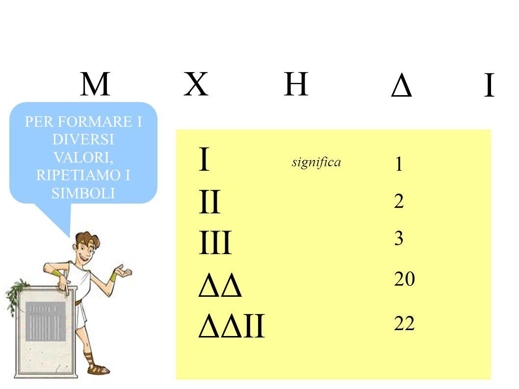 PER FORMARE I DIVERSI VALORI, RIPETIAMO I SIMBOLI I II III ΔΔ ΔΔII significa 1 2 3 20 22 MHX ΔI