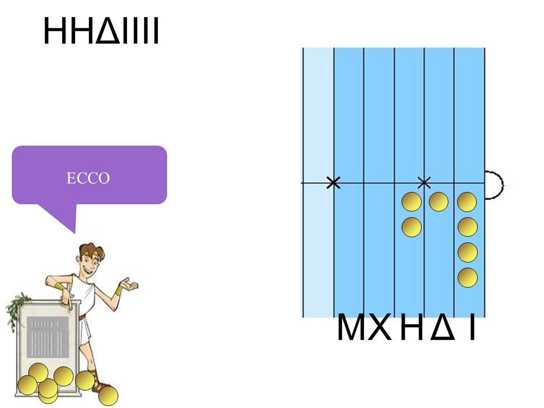 IHXΔM ECCO HHΔIIII