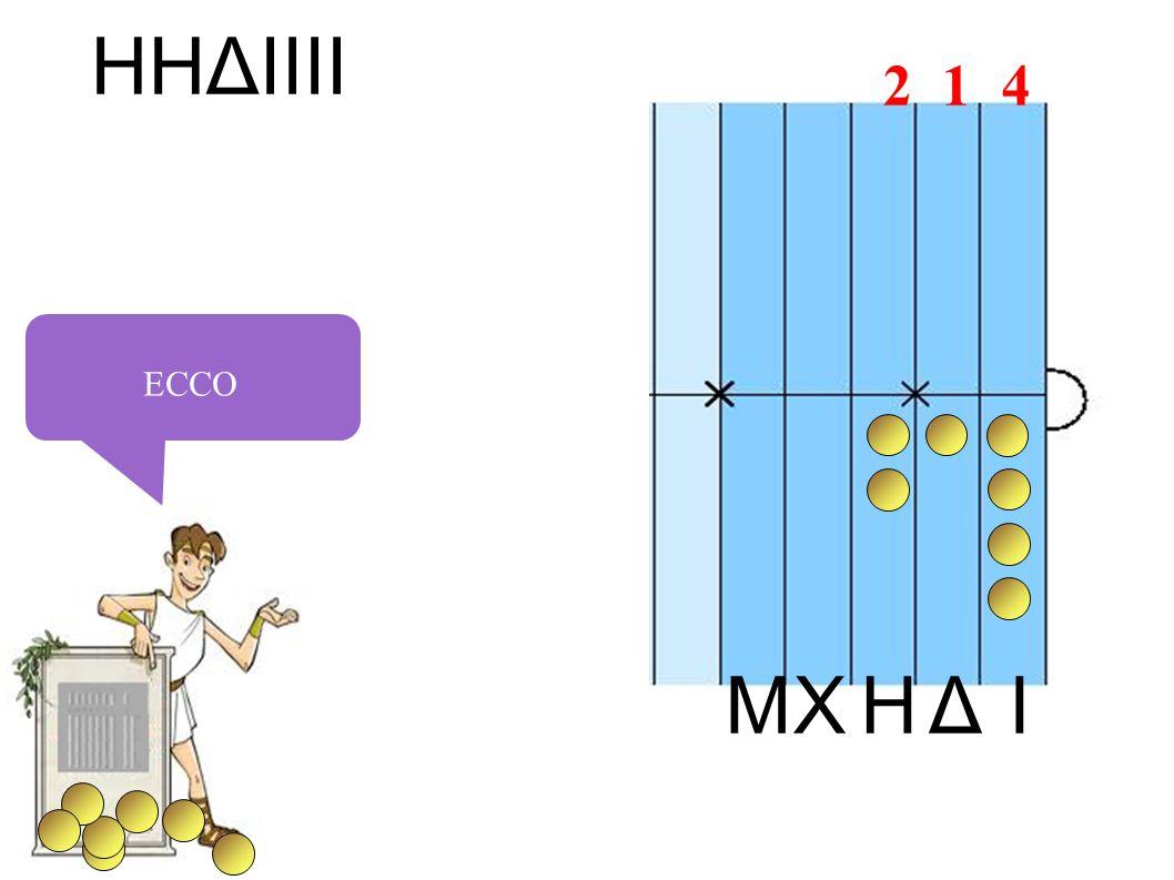 IHXΔM ECCO HHΔIIII 2 1 4