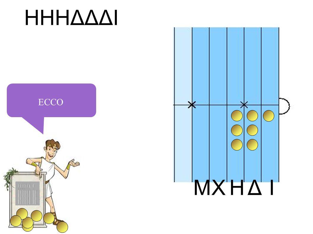 IHXΔM HHHΔΔΔI ECCO