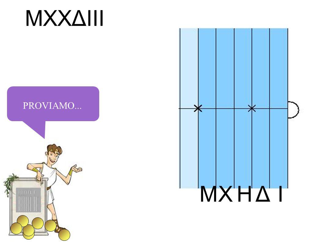 IHXΔM MXXΔIII PROVIAMO...