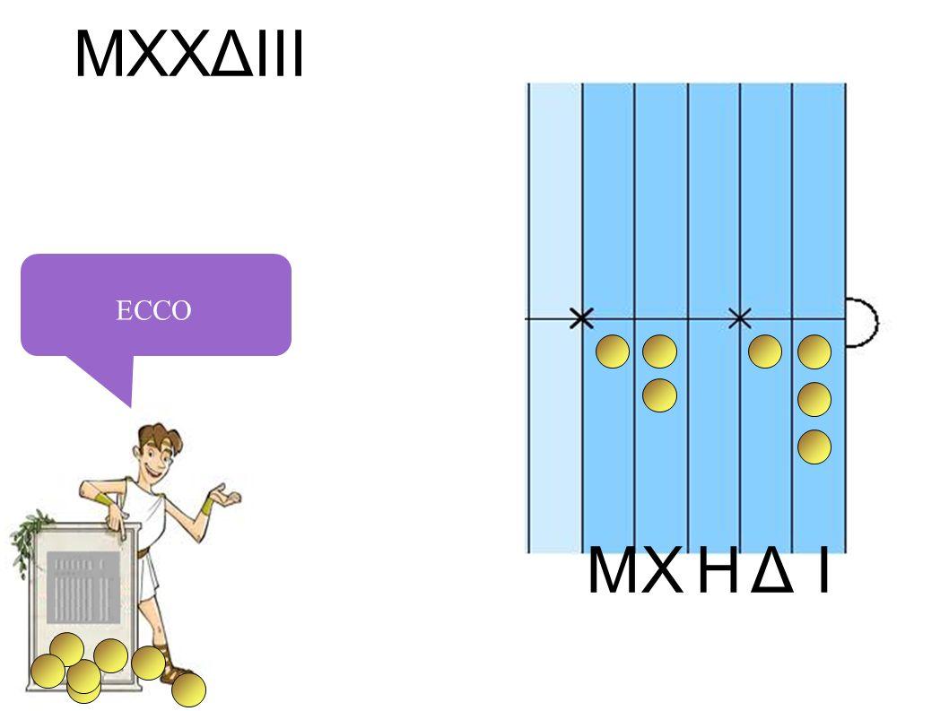 IHXΔM ECCO MXXΔIII