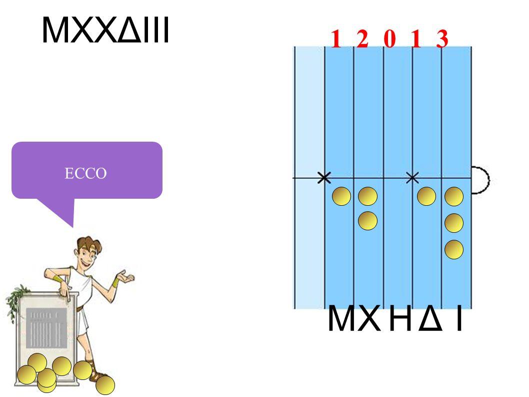 IHXΔM ECCO MXXΔIII 1 2 0 1 3