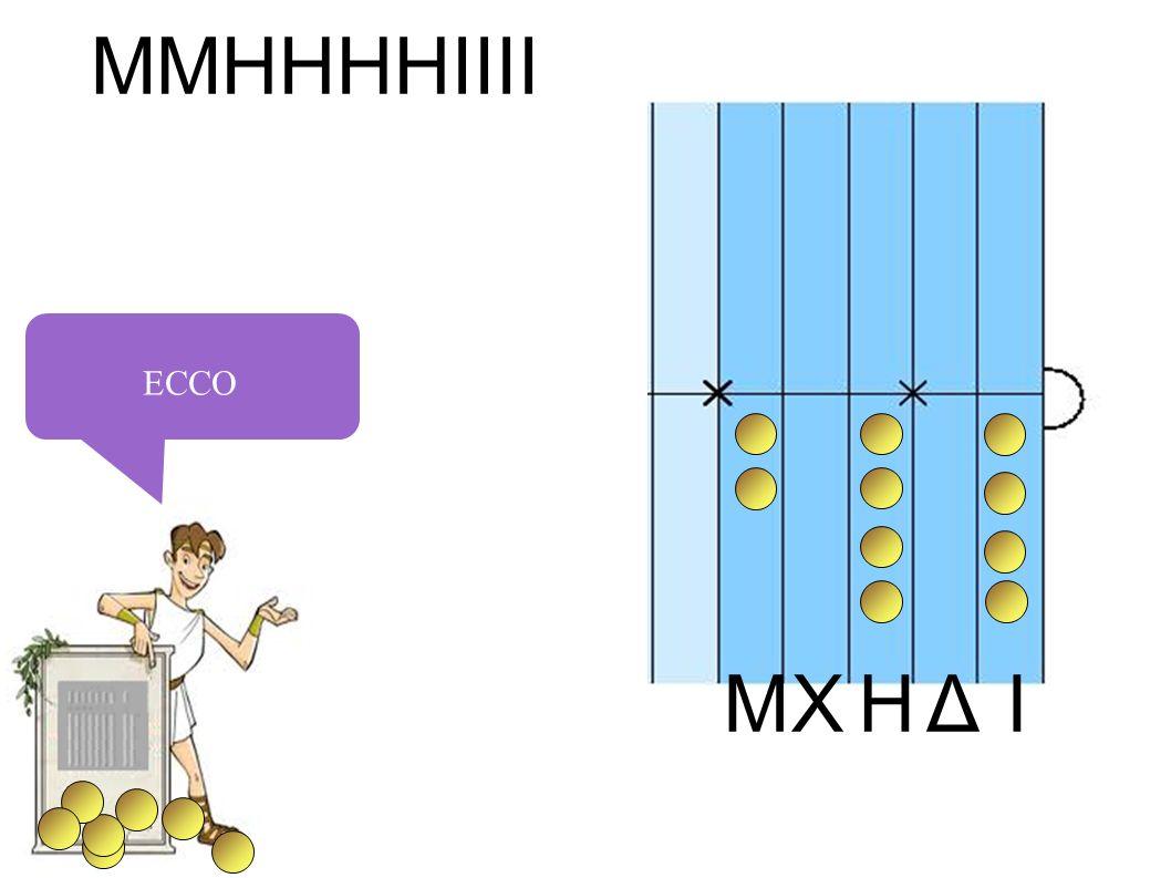 IHXΔM ECCO MMHHHHIIII