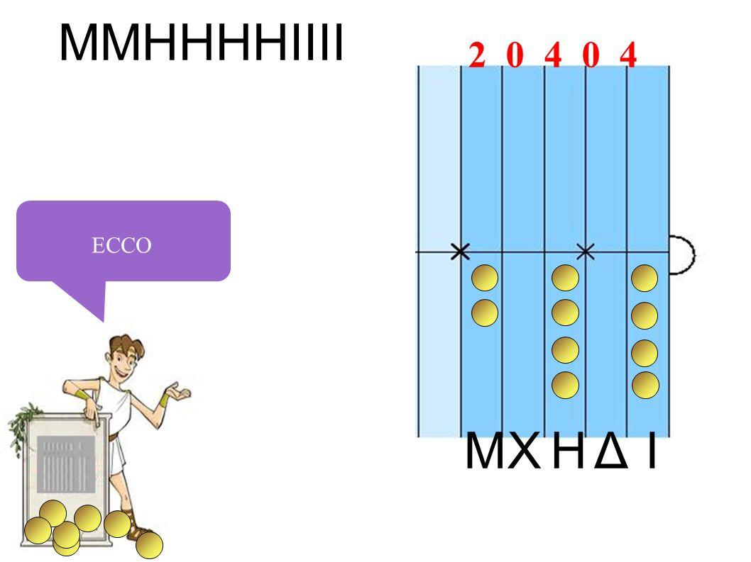 IHXΔM ECCO MMHHHHIIII 2 0 4 0 4