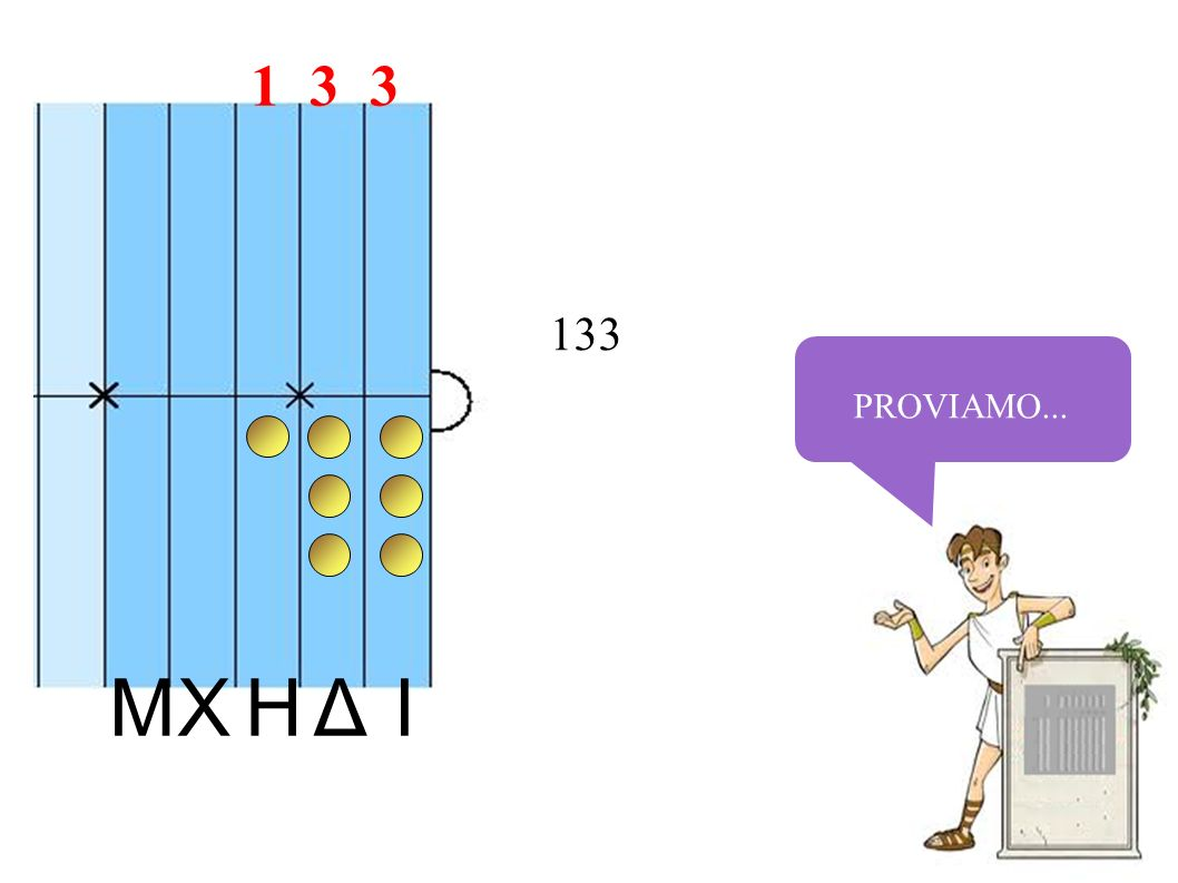 PROVIAMO... 133 IHXΔM