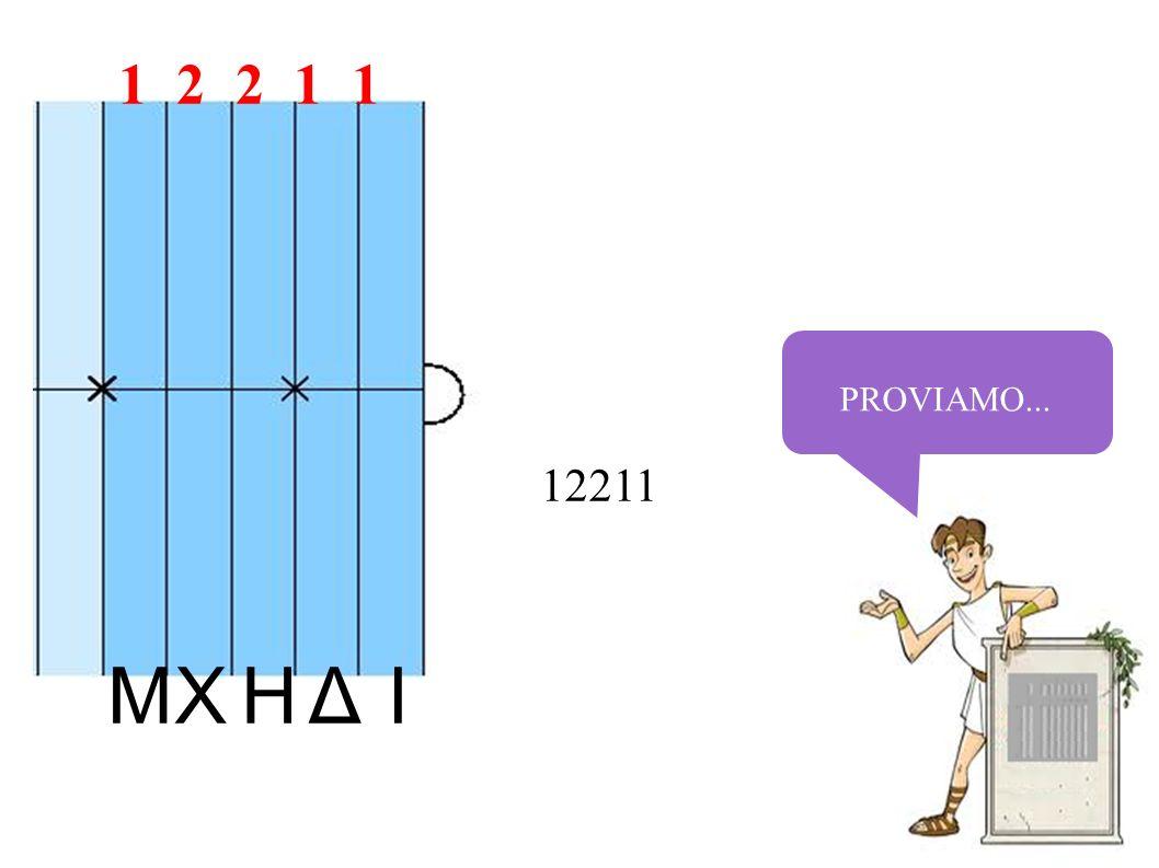 PROVIAMO... 12211 IHXΔM