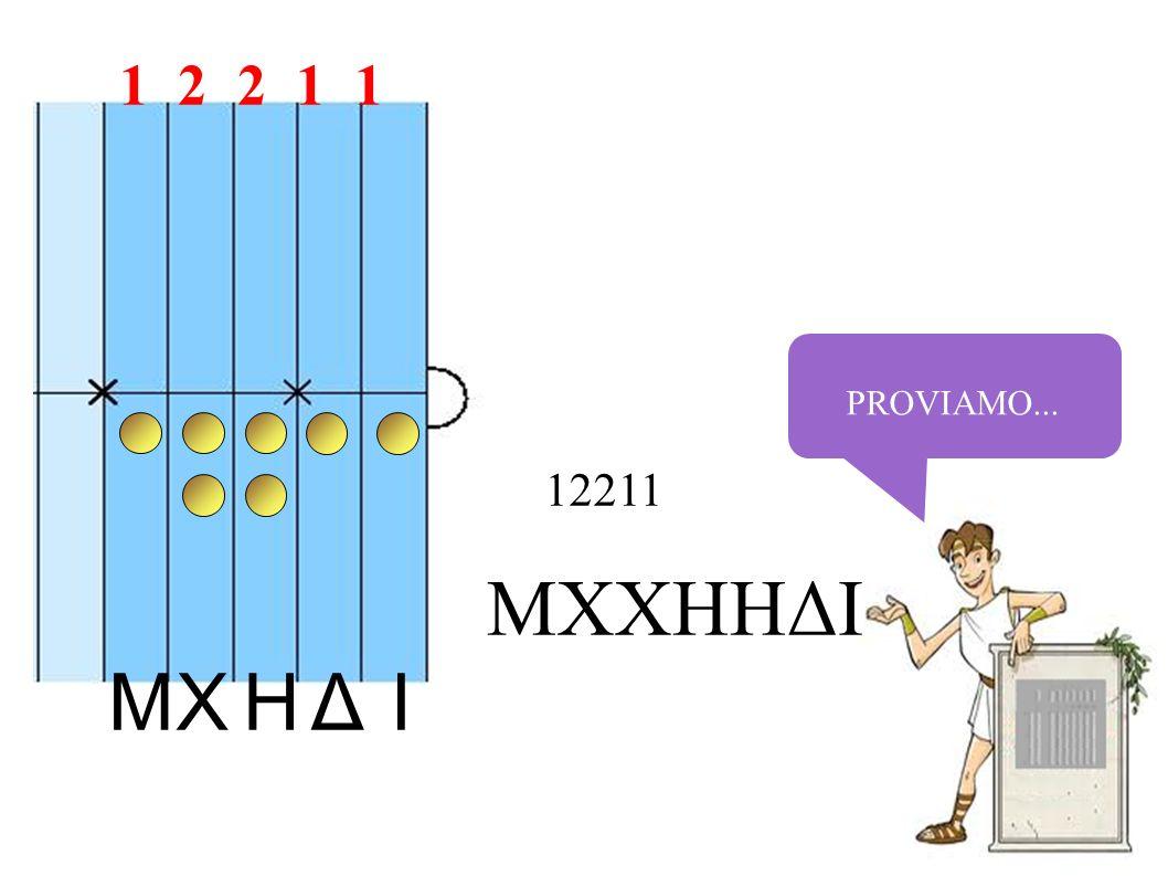 PROVIAMO... 12211 IHXΔM MXXHHΔI