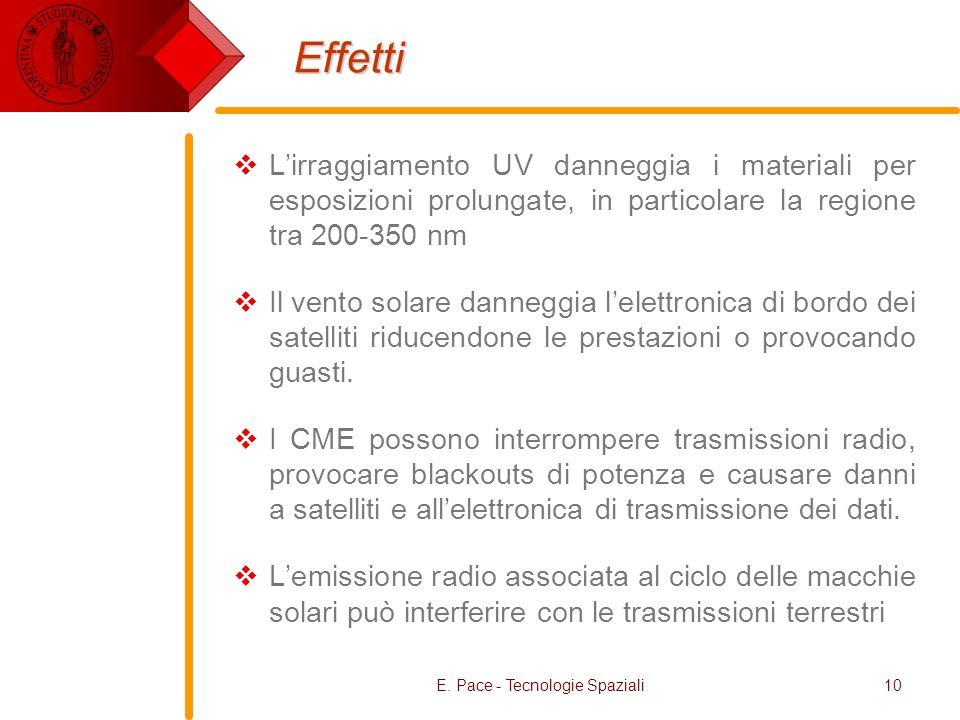 E. Pace - Tecnologie Spaziali10 Effetti Lirraggiamento UV danneggia i materiali per esposizioni prolungate, in particolare la regione tra 200-350 nm I