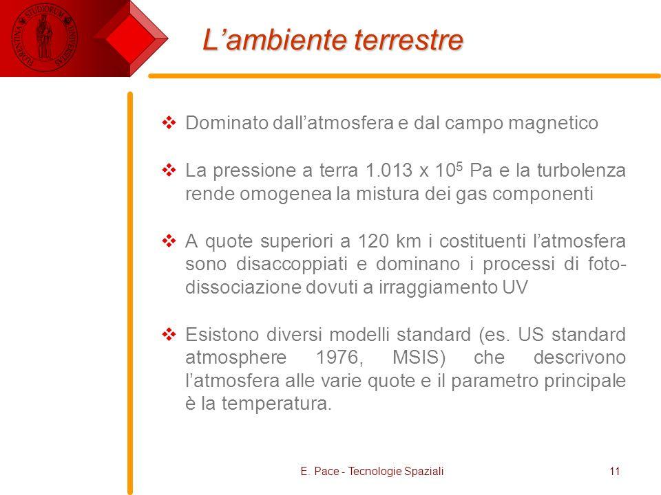 E. Pace - Tecnologie Spaziali11 Lambiente terrestre Dominato dallatmosfera e dal campo magnetico La pressione a terra 1.013 x 10 5 Pa e la turbolenza