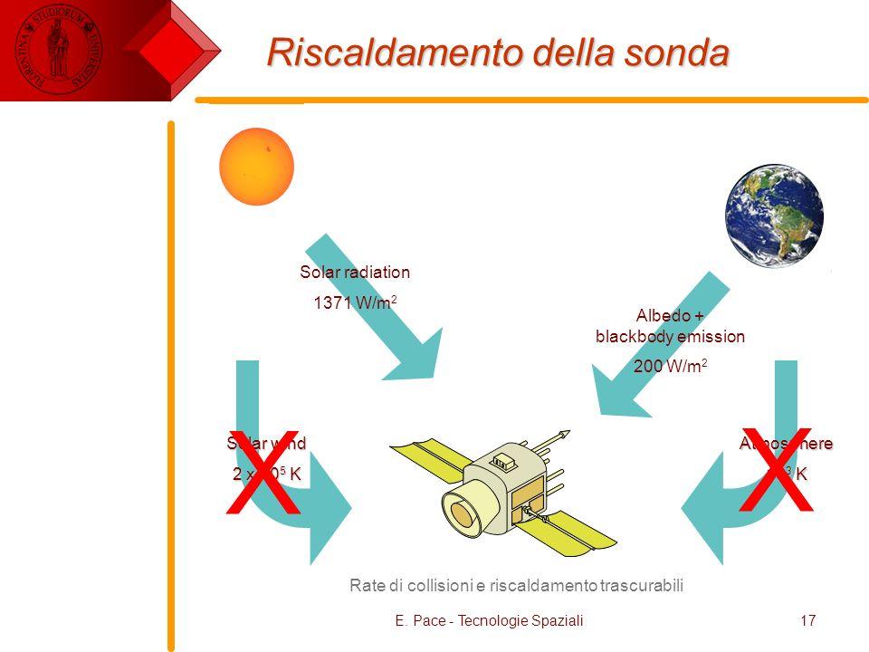 E. Pace - Tecnologie Spaziali17 Riscaldamento della sonda Solar radiation 1371 W/m 2 Albedo + blackbody emission 200 W/m 2 Solar wind 2 x 10 5 K Atmos