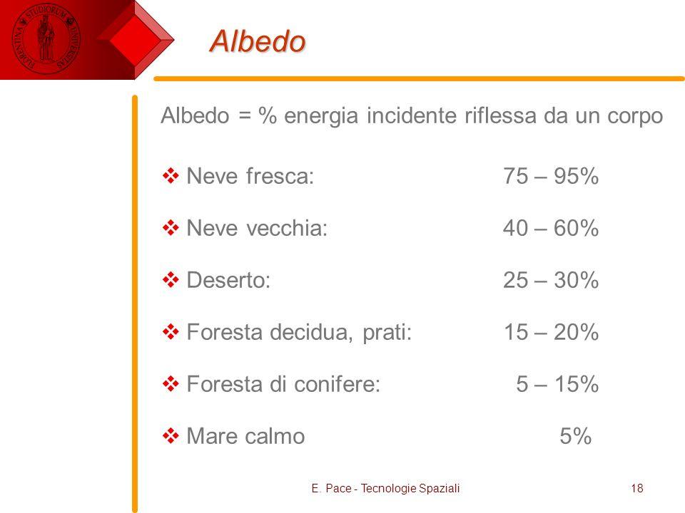 E. Pace - Tecnologie Spaziali18 Albedo Albedo = % energia incidente riflessa da un corpo Neve fresca: 75 – 95% Neve vecchia:40 – 60% Deserto:25 – 30%