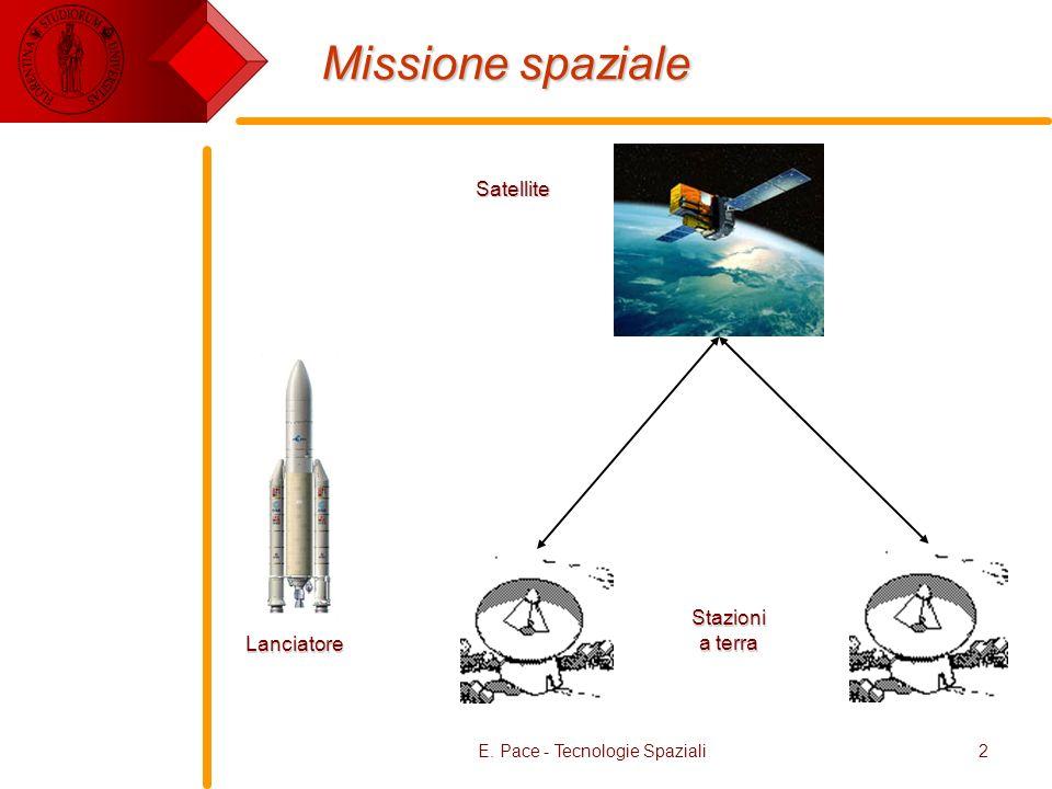 E. Pace - Tecnologie Spaziali2 Missione spaziale Lanciatore Satellite Stazioni a terra