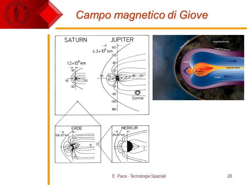 E. Pace - Tecnologie Spaziali28 Campo magnetico di Giove