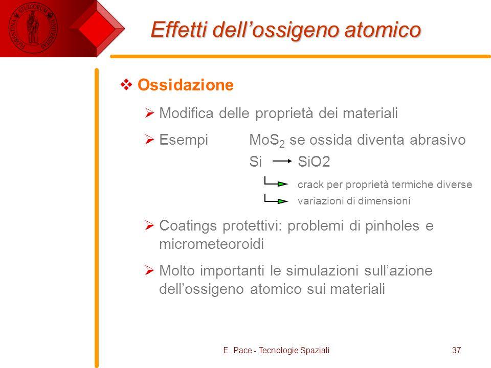 E. Pace - Tecnologie Spaziali37 Effetti dellossigeno atomico Ossidazione Modifica delle proprietà dei materiali Esempi MoS 2 se ossida diventa abrasiv