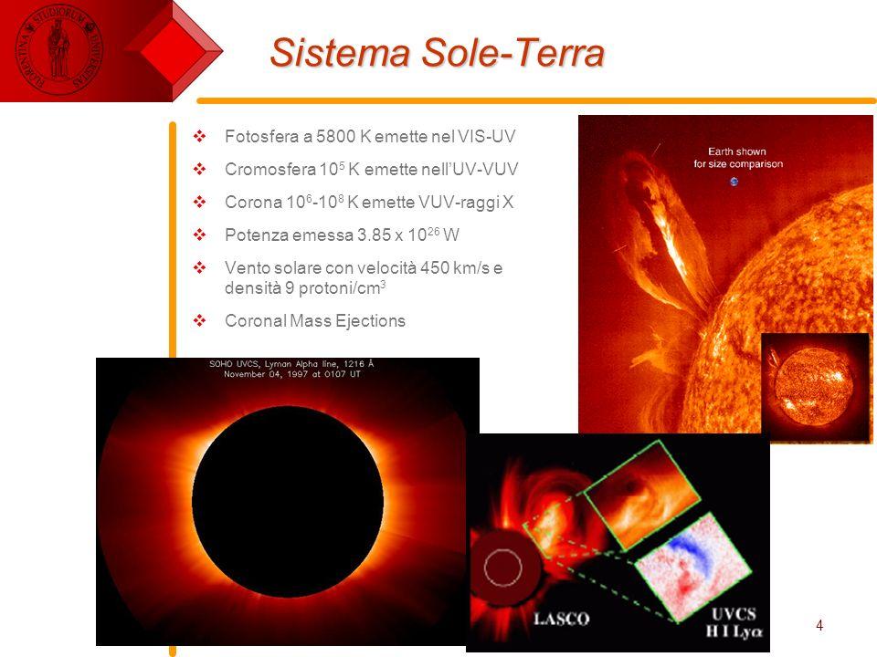 E. Pace - Tecnologie Spaziali4 Sistema Sole-Terra Fotosfera a 5800 K emette nel VIS-UV Cromosfera 10 5 K emette nellUV-VUV Corona 10 6 -10 8 K emette