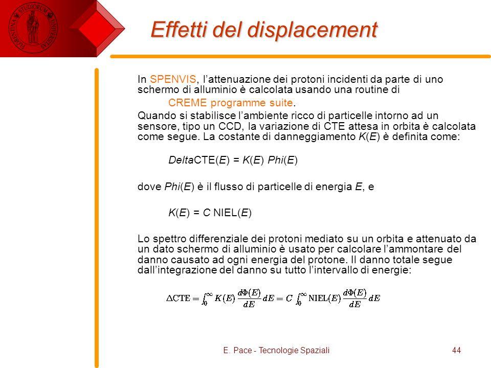 E. Pace - Tecnologie Spaziali44 Effetti del displacement In SPENVIS, lattenuazione dei protoni incidenti da parte di uno schermo di alluminio è calcol
