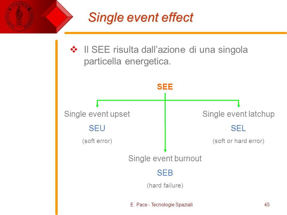 E. Pace - Tecnologie Spaziali45 Single event effect Il SEE risulta dallazione di una singola particella energetica. SEE Single event burnout SEB (hard