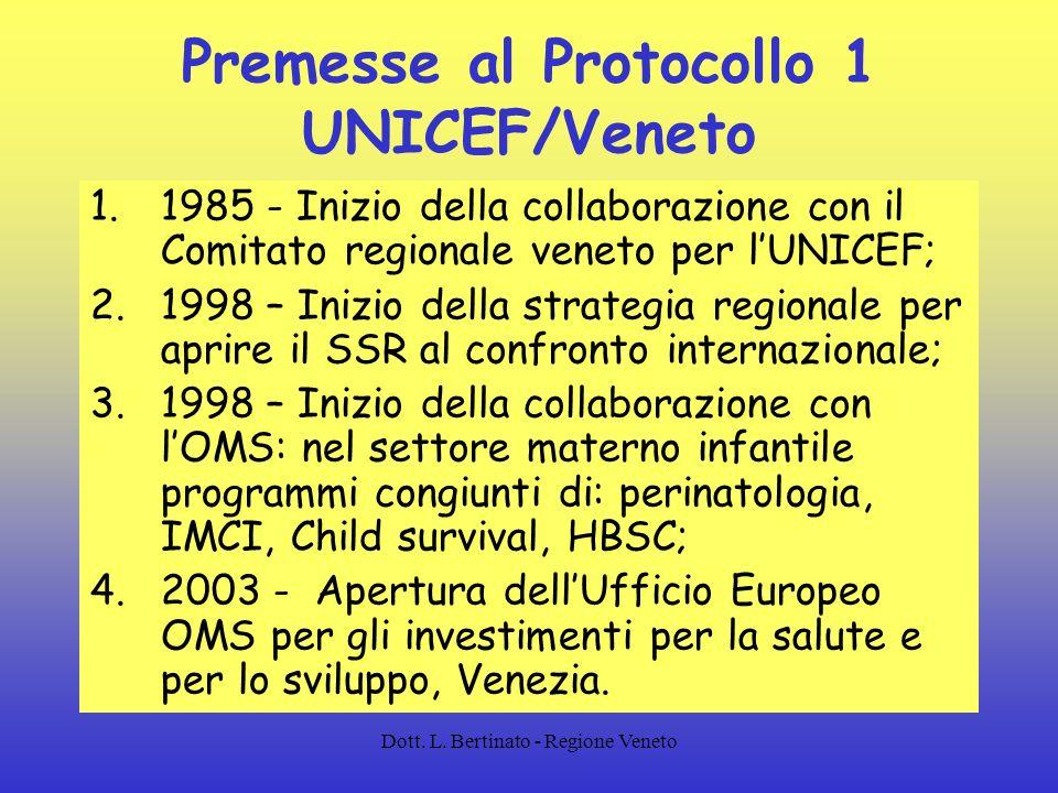 Il risultato della collaborazione con i colleghi Uzbeki: nascita dei primi due ospedali Amici dei Bambini Italiani