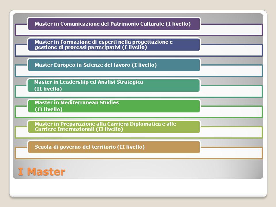 I Master Master in Comunicazione del Patrimonio Culturale (I livello) Master in Formazione di esperti nella progettazione e gestione di processi parte