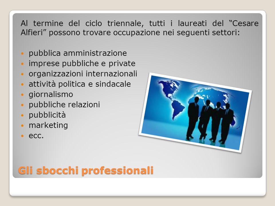 Gli sbocchi professionali Al termine del ciclo triennale, tutti i laureati del Cesare Alfieri possono trovare occupazione nei seguenti settori: pubbli