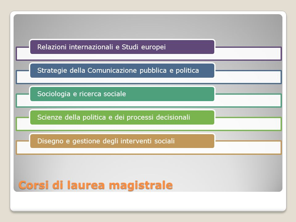 Corsi di laurea magistrale Relazioni internazionali e Studi europeiStrategie della Comunicazione pubblica e politicaSociologia e ricerca sociale Scienze della politica e dei processi decisionali Disegno e gestione degli interventi sociali