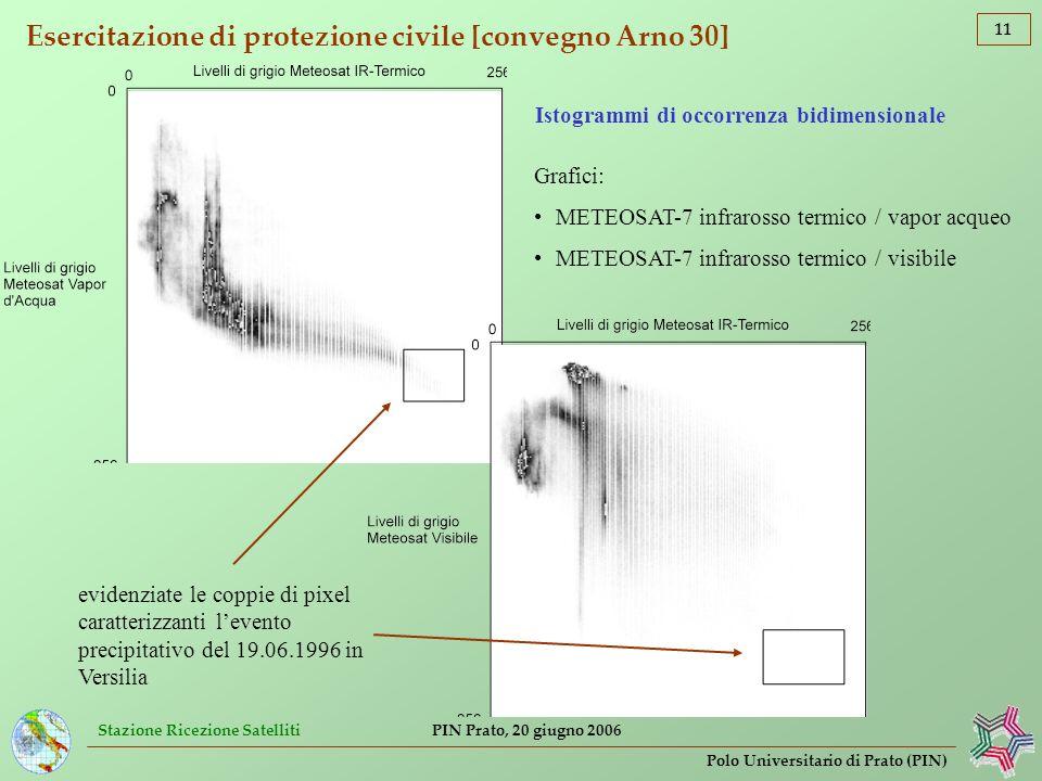 Stazione Ricezione Satelliti 11 Polo Universitario di Prato (PIN) PIN Prato, 20 giugno 2006 Esercitazione di protezione civile [convegno Arno 30] Graf