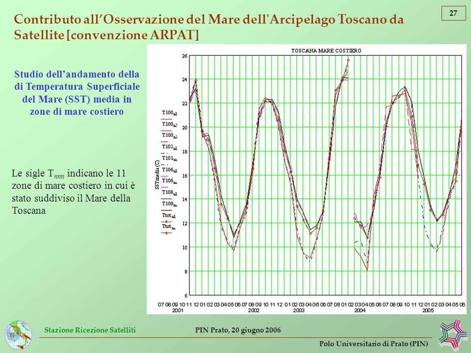 Stazione Ricezione Satelliti 27 Polo Universitario di Prato (PIN) PIN Prato, 20 giugno 2006 Contributo allOsservazione del Mare dell'Arcipelago Toscan