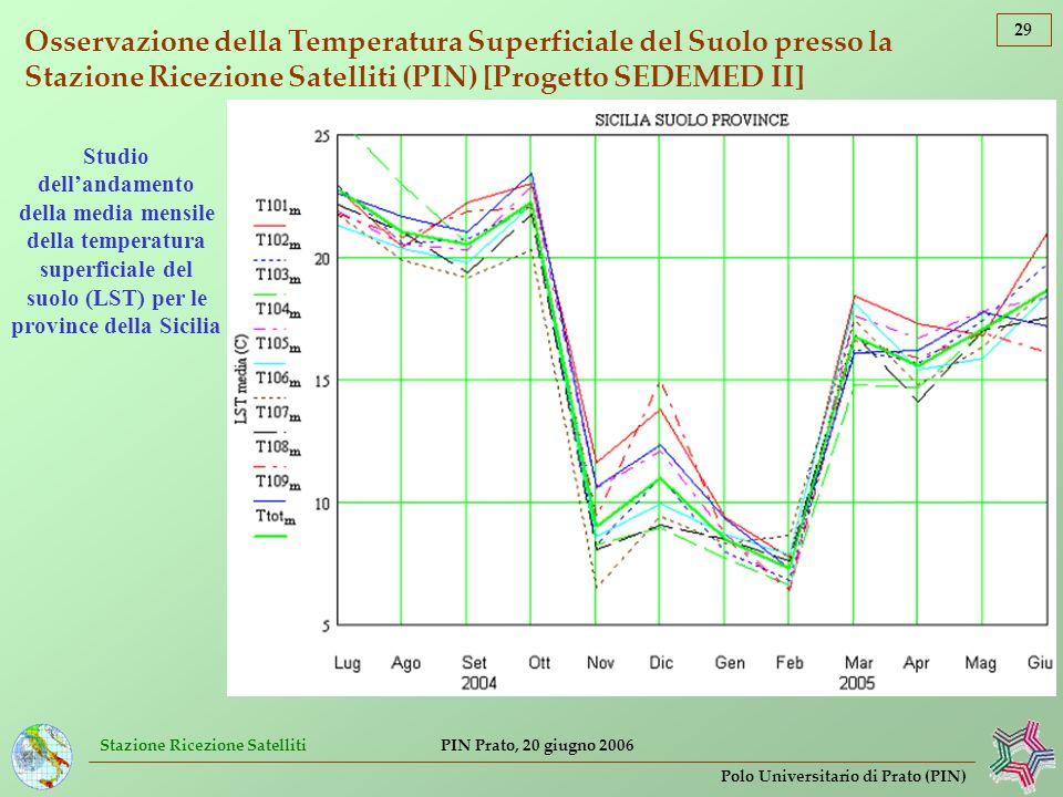 Stazione Ricezione Satelliti 29 Polo Universitario di Prato (PIN) PIN Prato, 20 giugno 2006 Osservazione della Temperatura Superficiale del Suolo pres