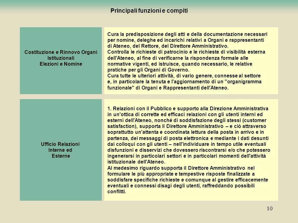 10 Costituzione e Rinnovo Organi Istituzionali Elezioni e Nomine Cura la predisposizione degli atti e della documentazione necessari per nomine, deleg
