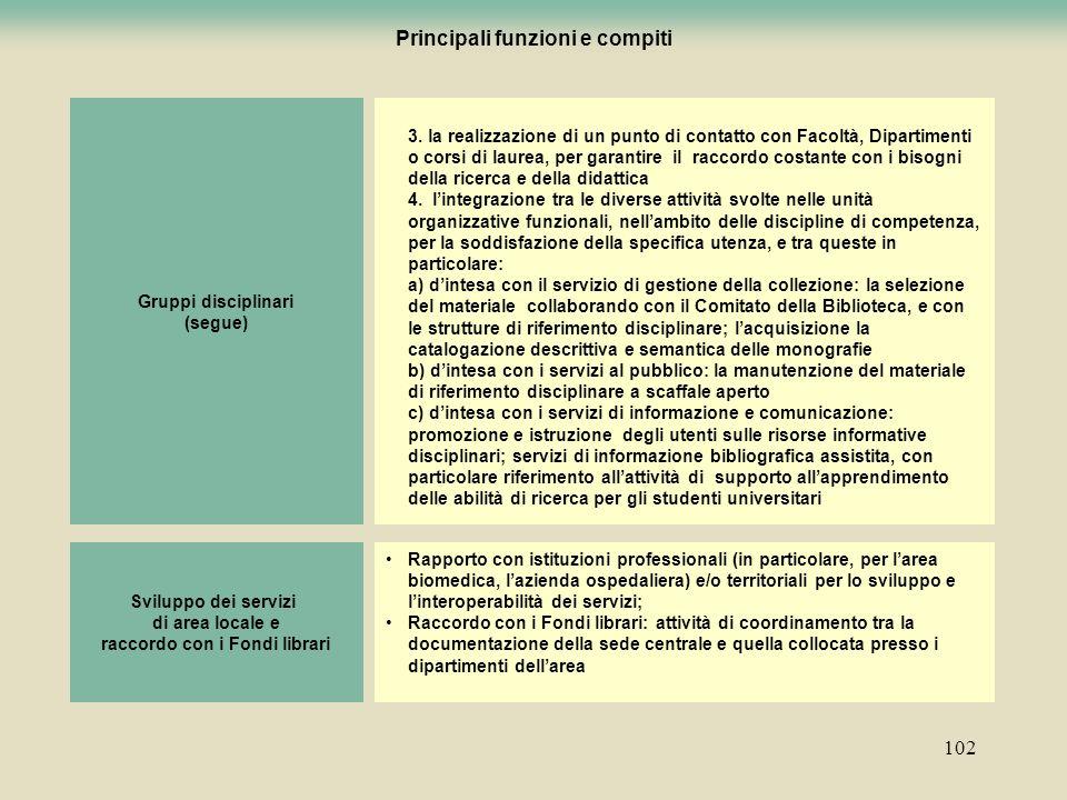102 Principali funzioni e compiti 3. la realizzazione di un punto di contatto con Facoltà, Dipartimenti o corsi di laurea, per garantire il raccordo c