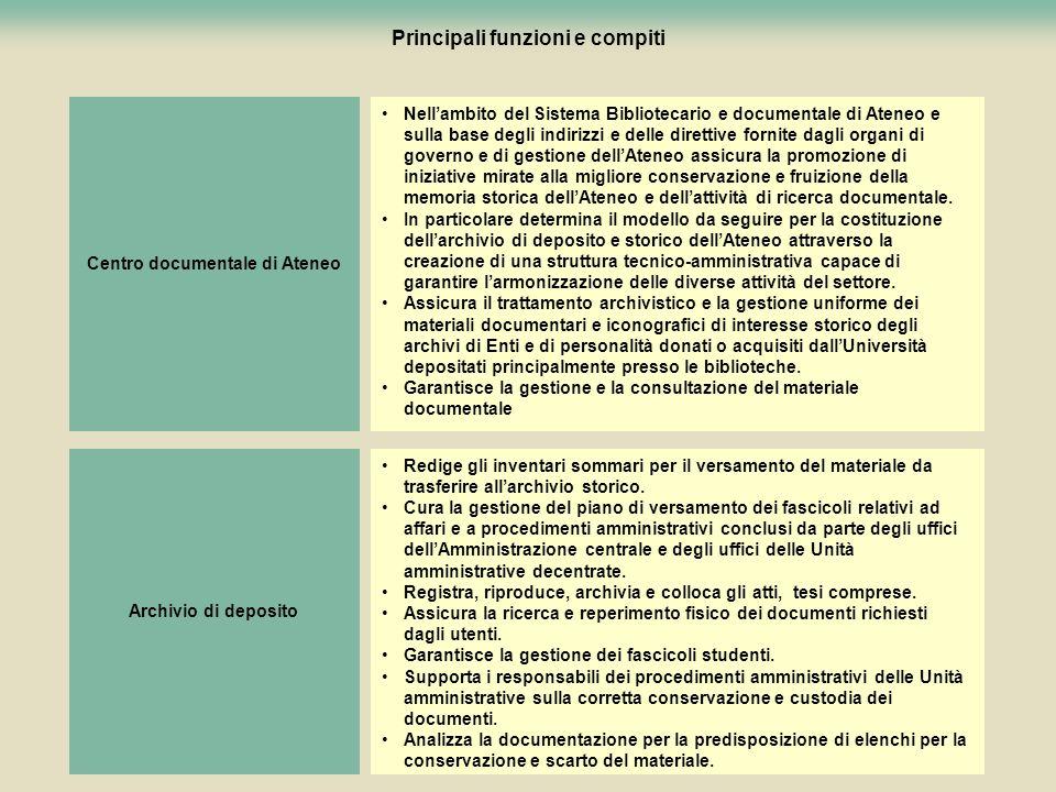 104 Principali funzioni e compiti Nellambito del Sistema Bibliotecario e documentale di Ateneo e sulla base degli indirizzi e delle direttive fornite