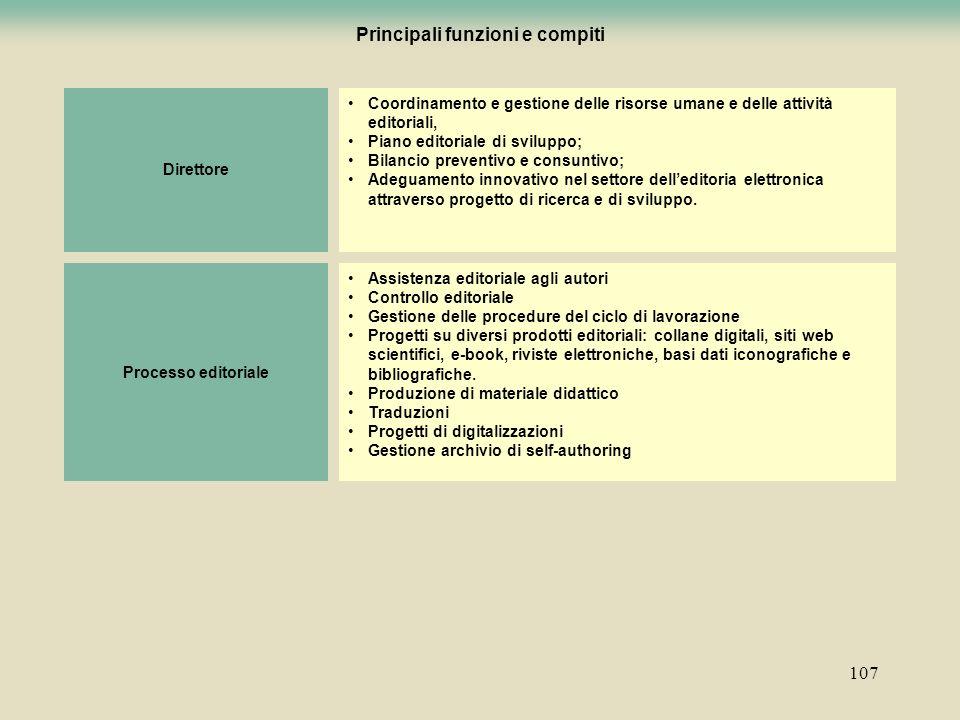 107 Principali funzioni e compiti Coordinamento e gestione delle risorse umane e delle attività editoriali, Piano editoriale di sviluppo; Bilancio pre