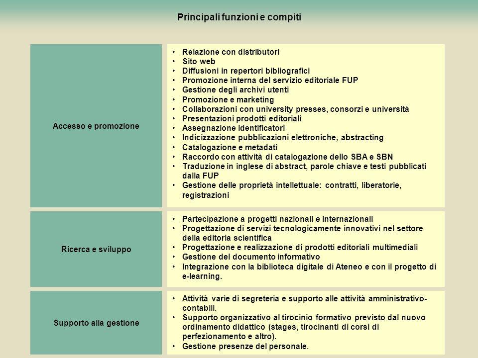 108 Principali funzioni e compiti Relazione con distributori Sito web Diffusioni in repertori bibliografici Promozione interna del servizio editoriale