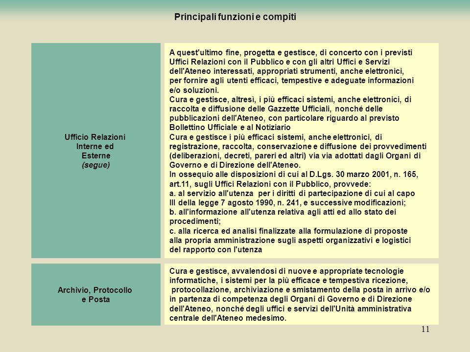 11 Ufficio Relazioni Interne ed Esterne (segue) A quest'ultimo fine, progetta e gestisce, di concerto con i previsti Uffici Relazioni con il Pubblico
