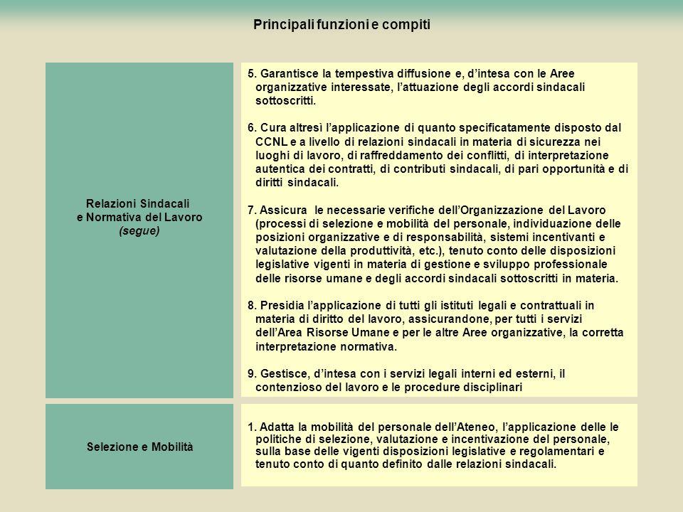 34 Relazioni Sindacali e Normativa del Lavoro (segue) 5. Garantisce la tempestiva diffusione e, dintesa con le Aree organizzative interessate, lattuaz