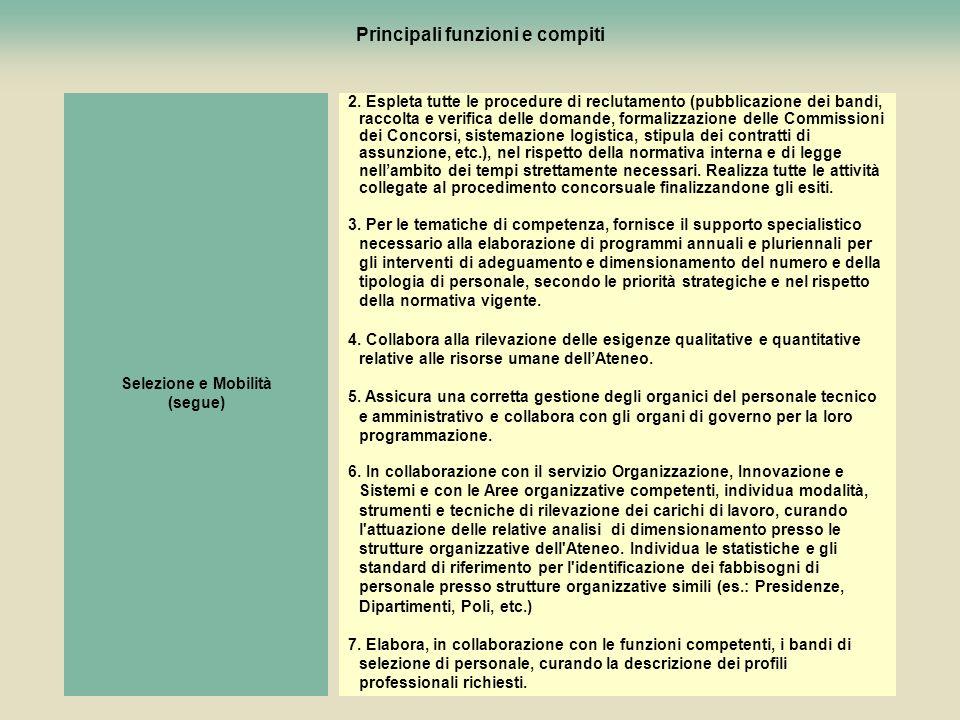 35 Selezione e Mobilità (segue) 2. Espleta tutte le procedure di reclutamento (pubblicazione dei bandi, raccolta e verifica delle domande, formalizzaz