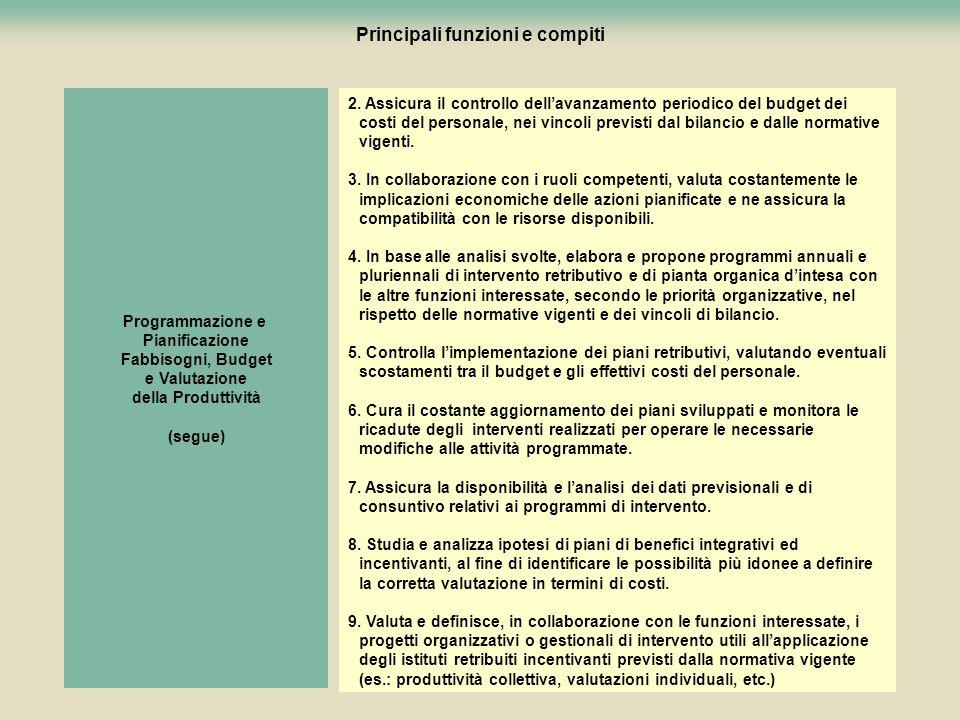 38 Programmazione e Pianificazione Fabbisogni, Budget e Valutazione della Produttività (segue) 2. Assicura il controllo dellavanzamento periodico del