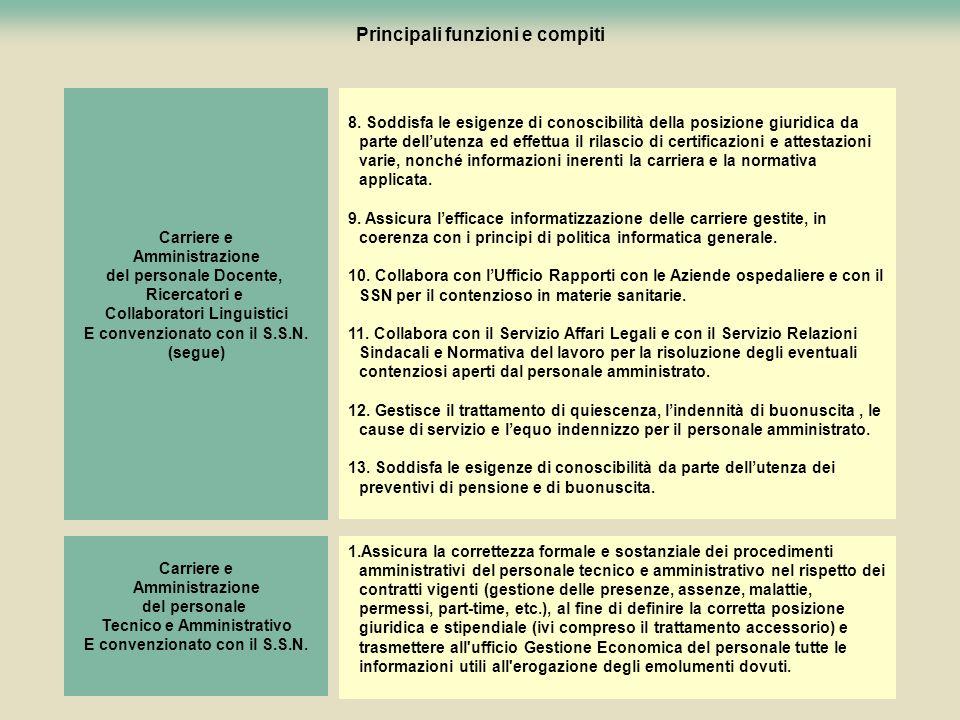 40 Carriere e Amministrazione del personale Docente, Ricercatori e Collaboratori Linguistici E convenzionato con il S.S.N. (segue) 8. Soddisfa le esig