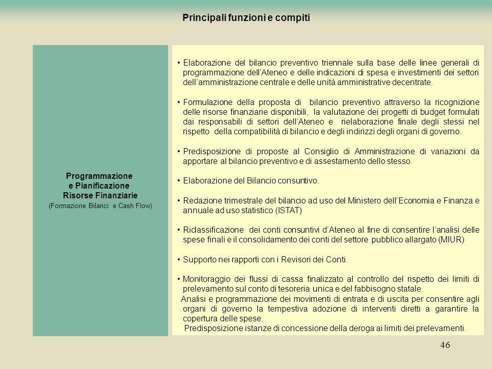 46 Programmazione e Pianificazione Risorse Finanziarie (Formazione Bilanci e Cash Flow) Elaborazione del bilancio preventivo triennale sulla base dell