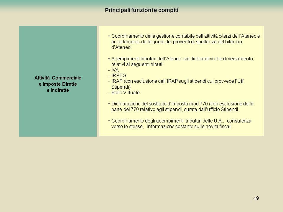 49 Attività Commerciale e Imposte Dirette e Indirette Coordinamento della gestione contabile dellattività c/terzi dellAteneo e accertamento delle quot