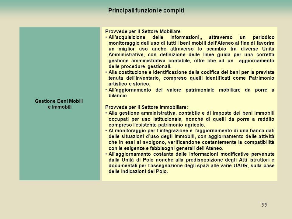 55 Gestione Beni Mobili e Immobili Provvede per il Settore Mobiliare Allacquisizione delle informazioni,, attraverso un periodico monitoraggio delluso