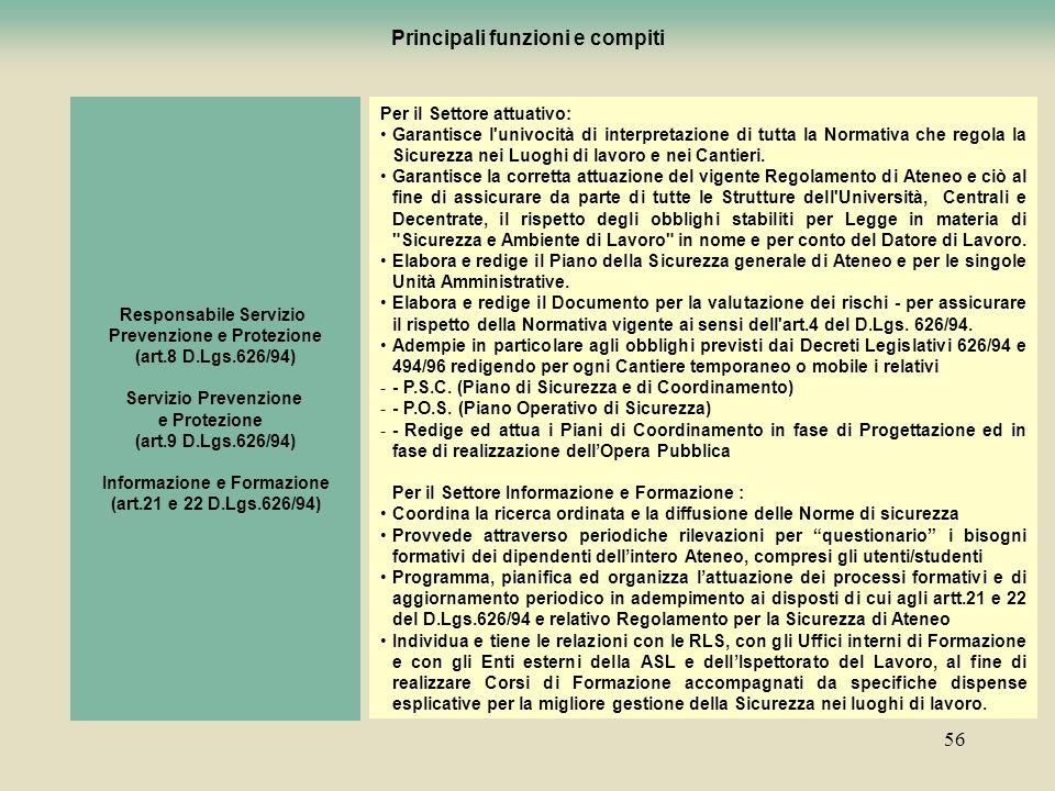 56 Responsabile Servizio Prevenzione e Protezione (art.8 D.Lgs.626/94) Servizio Prevenzione e Protezione (art.9 D.Lgs.626/94) Informazione e Formazion