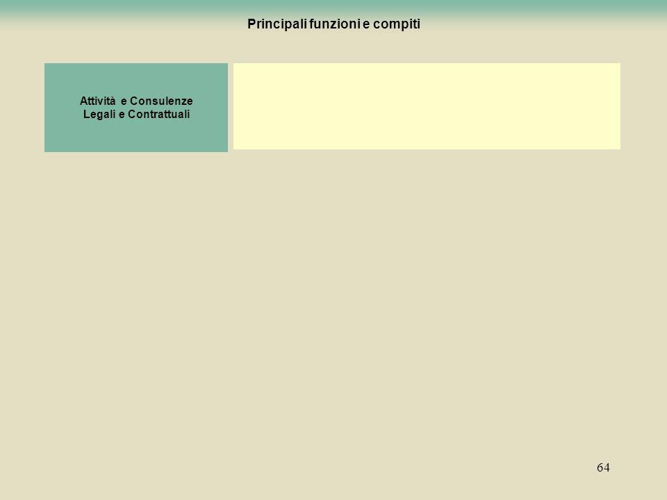 64 Attività e Consulenze Legali e Contrattuali Principali funzioni e compiti