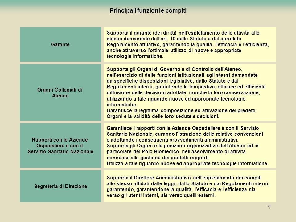 48 Contabilità Gestione degli incassi dellAteneo e trasferimento dei fondi pervenuti allAmministrazione Centrale dal Ministero e dagli altri enti alle unità amministrative periferiche.